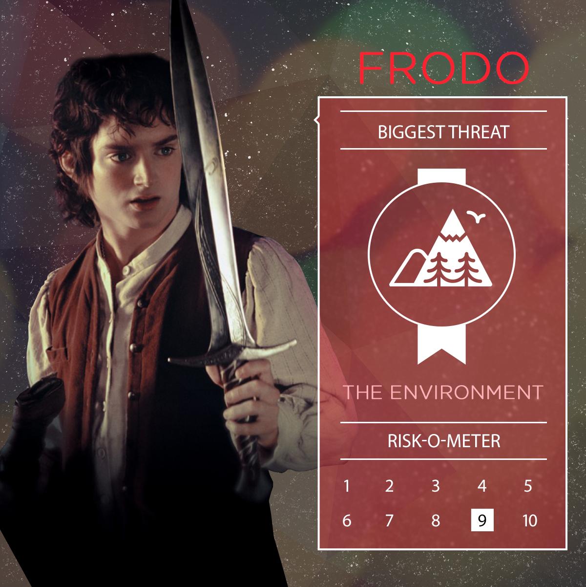 Frodo - Life Insurance