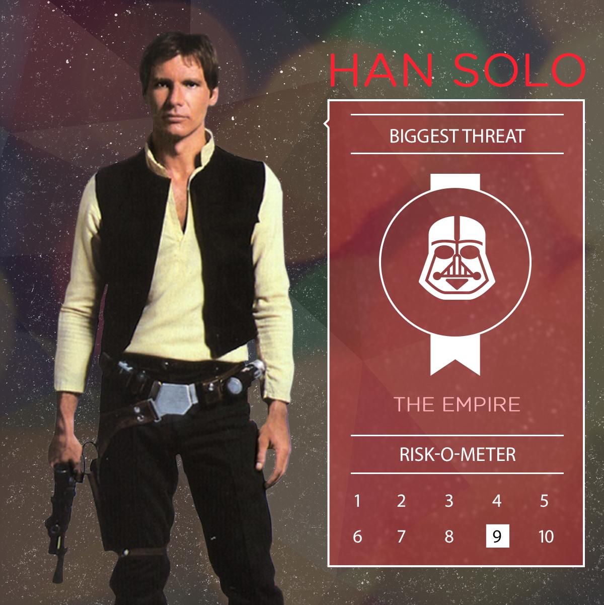 Han Solo - Life Insurance