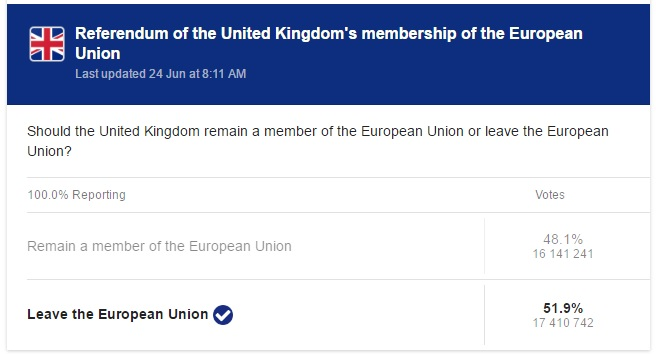 Referendum of the United Kingdom's Membership of the European Union