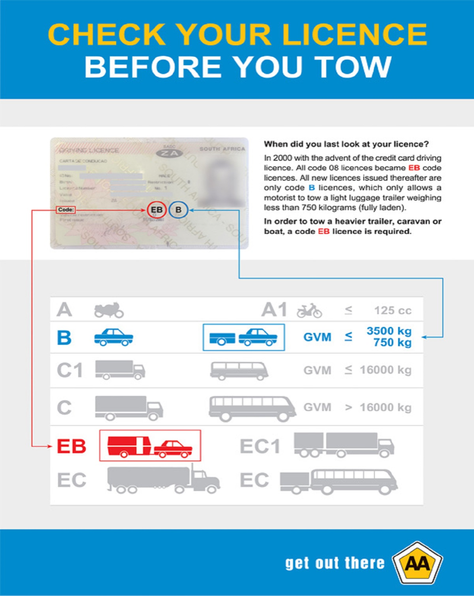 Current Towing Rules | Towing Infographic | Hippo.co.za